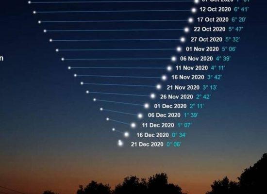Após 800 anos, fenômeno 'Estrela de Belém' será visível em todo o mundo